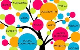Content Marketing / Kanäle zur Verbreitung