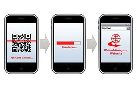 QR-Code-Marketing