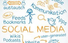 Social Media gibt es viele. Das Bild nennt einige der Social Media-Kanäle und Eigenschaften.